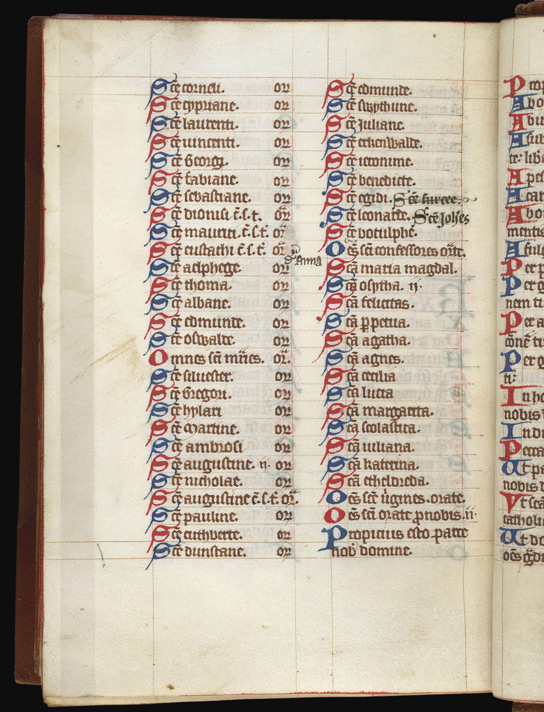 Litany Of Saints, Appended To Letbert of St.-Ruf, Flores Psalterii